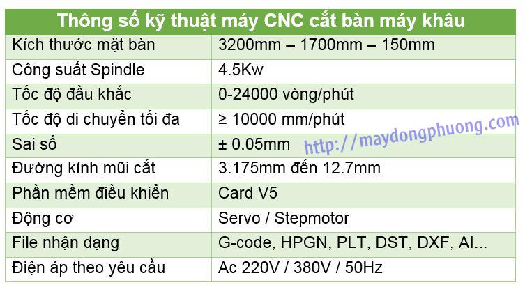 Thông số kỹ thuật máy CNC cắt bàn máy khâu