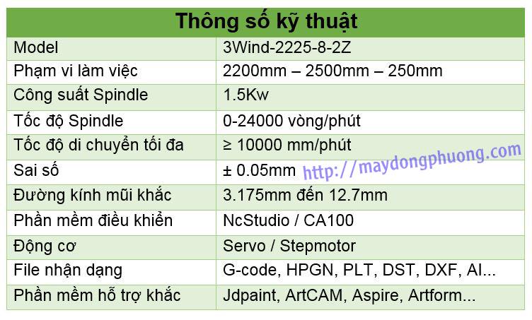 Thông số kỹ thuật máy khắc cnc 8 mũi