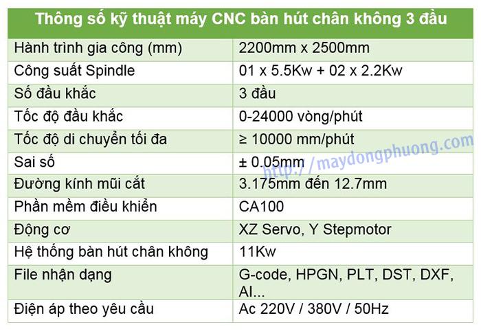 Thông số kỹ thuật máy cnc 3 đầu