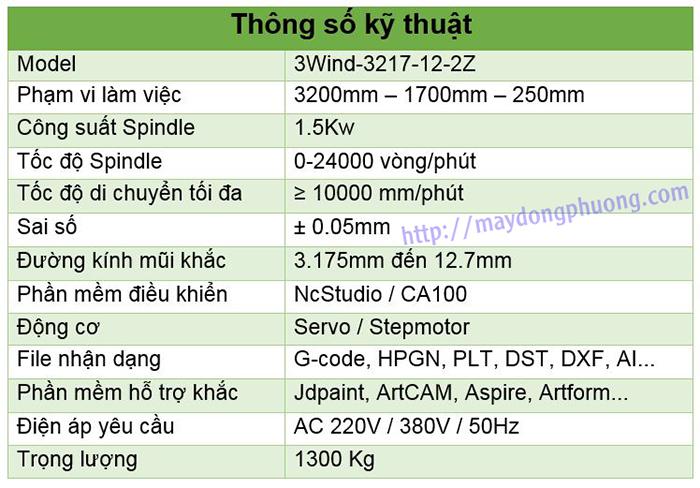 Thông số kỹ thuật máy cnc 12 đầu