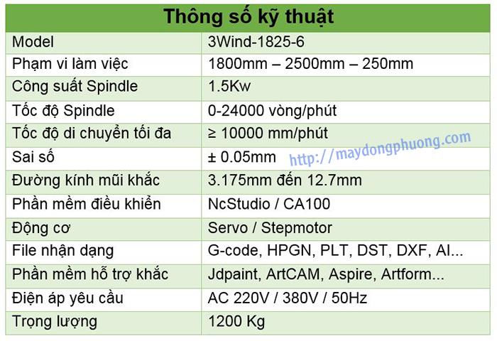 thông số kỹ thuật máy khắc cnc 6 mũi